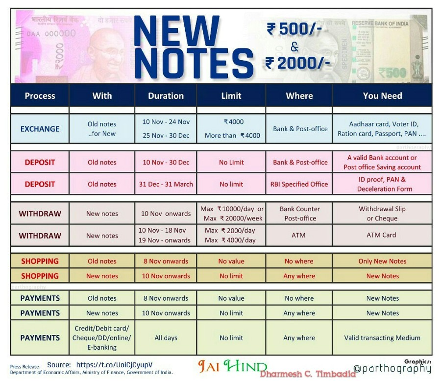 indian-notes_new-note